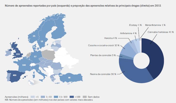 Droga europa